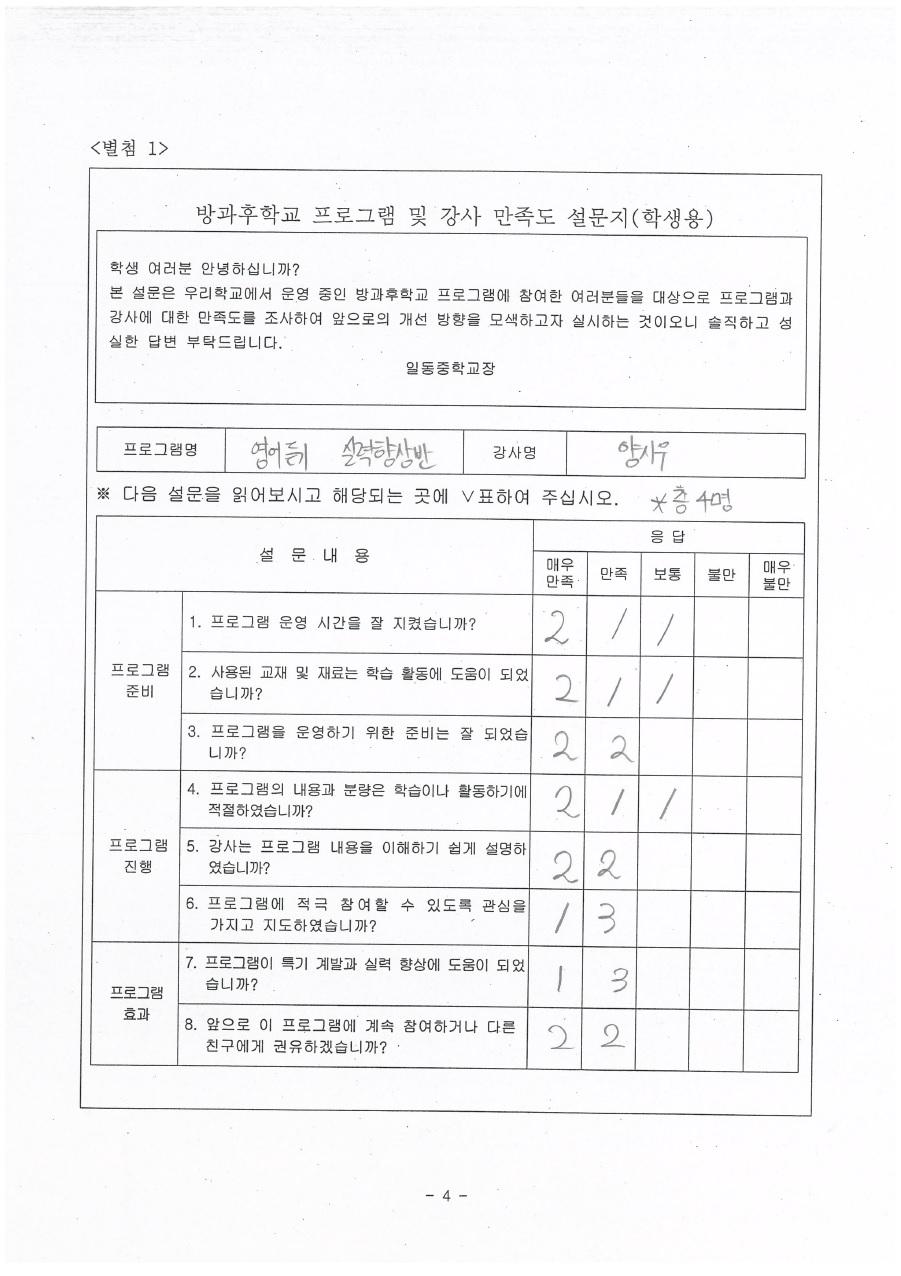 [일반] 2017학년도 일동중 방과후학교 만족도 설문 조사 결과 (2)의 첨부이미지 1