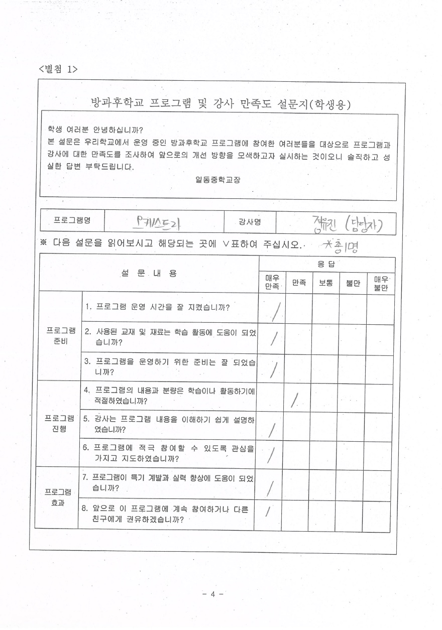 [일반] 2017학년도 일동중 방과후학교 만족도 설문 조사 결과 (2)의 첨부이미지 4