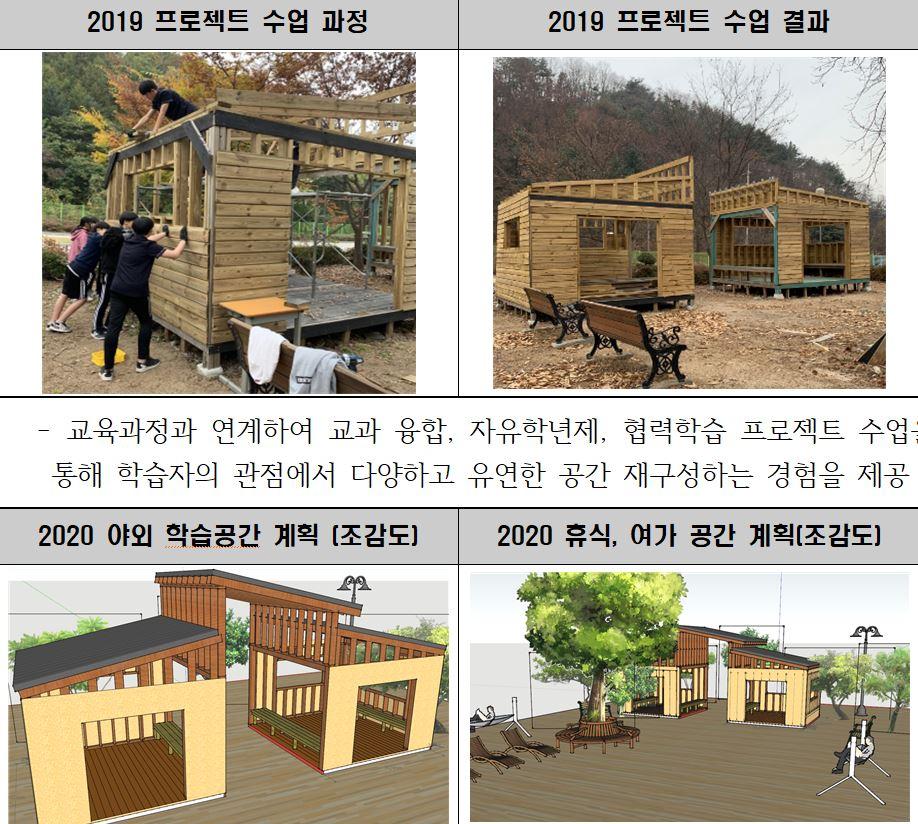 [일반] 공간혁신 프로젝트의 첨부이미지 1