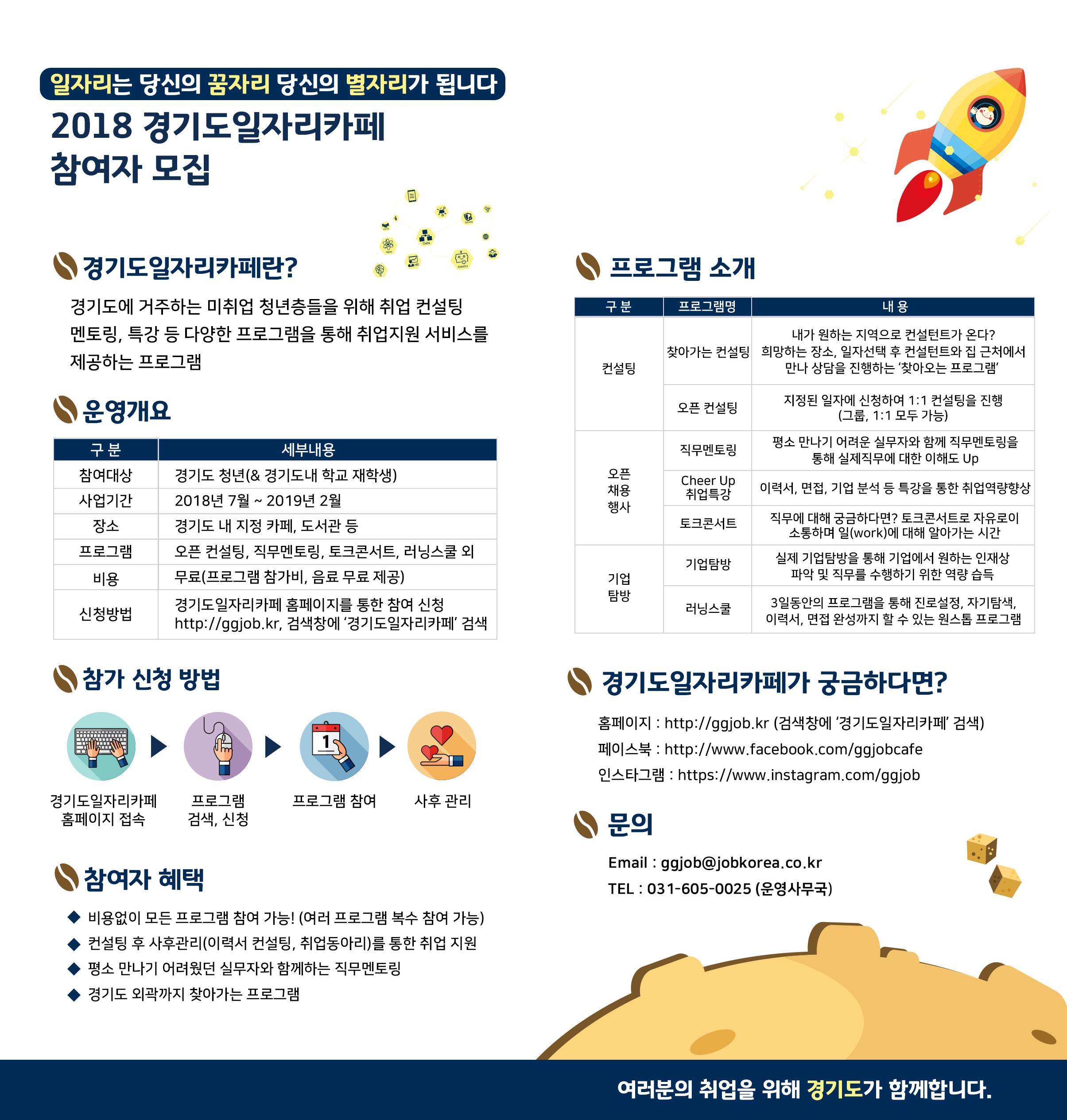 [일반] 「경기도 일자리카페」홍보의 첨부이미지 2