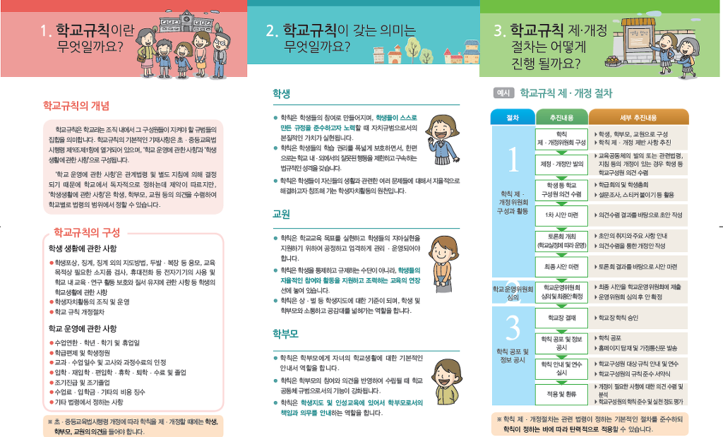 [일반] 학교규칙 개정의 첨부이미지 2