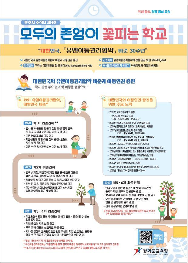 [일반] 학생의 인권에 관한 보호자 소식지(제3호)의 첨부이미지 1